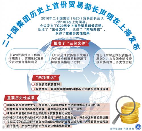 二十国集团历史上首份贸易部长声明在上海发布