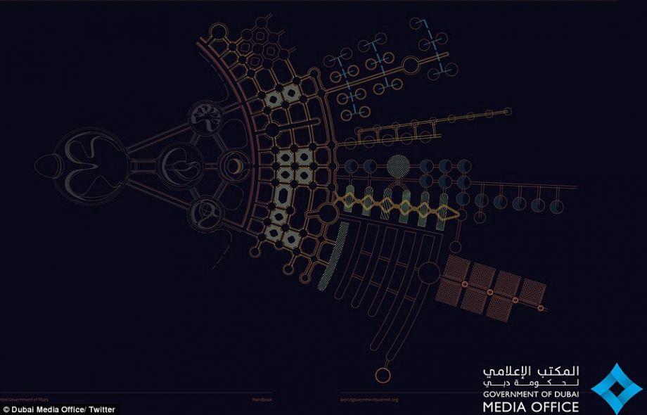 这个项目的内容包括探索如何把人类送到火星,以及如何在那里获得食物和能量补给。图为城市布局图。
