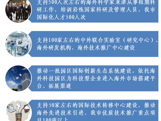 """天津市科委关于《天津市""""一带一路""""科技创新合作行动计划(2017—2020年)》的解读"""
