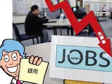 澳大利亚2月趋势失业率稳定在5.0%
