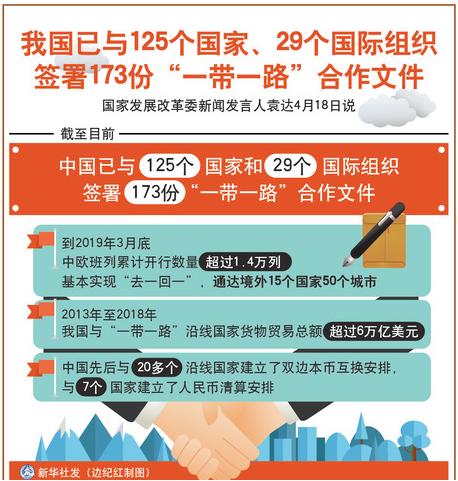 国家发展改革委新闻发言人袁达4月18日说……