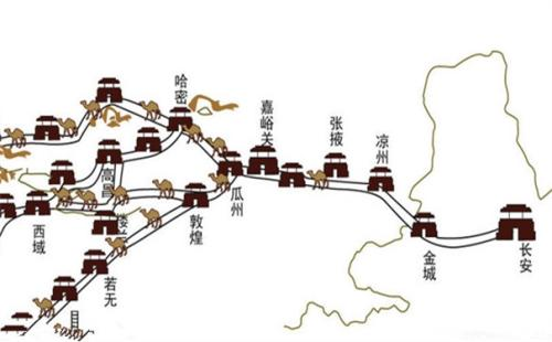 北方丝绸之路是指什么?
