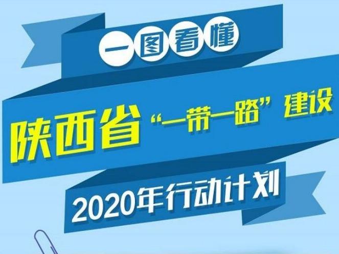"""图解:陕西省""""一带一路""""建设2020年行动计划"""