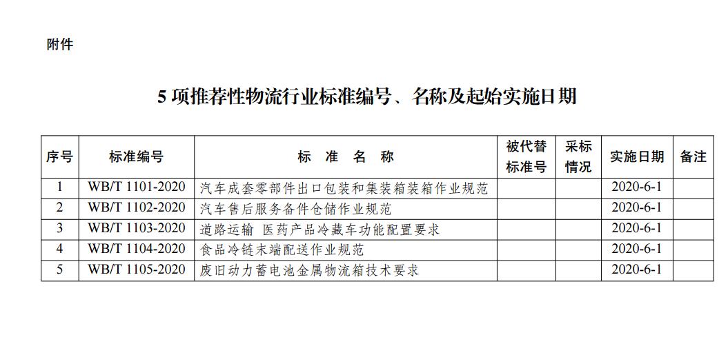 中国人民共和国国家发展和改革委员会公告