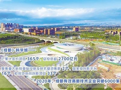 四川成都为产业融合植入创新基因 一城多园打造创新高地