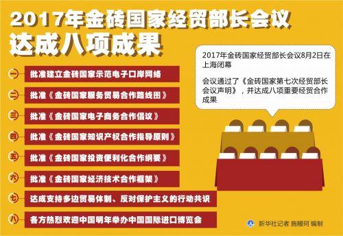 2017年金砖国家经贸部长会议成果
