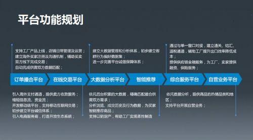 平台功能规划