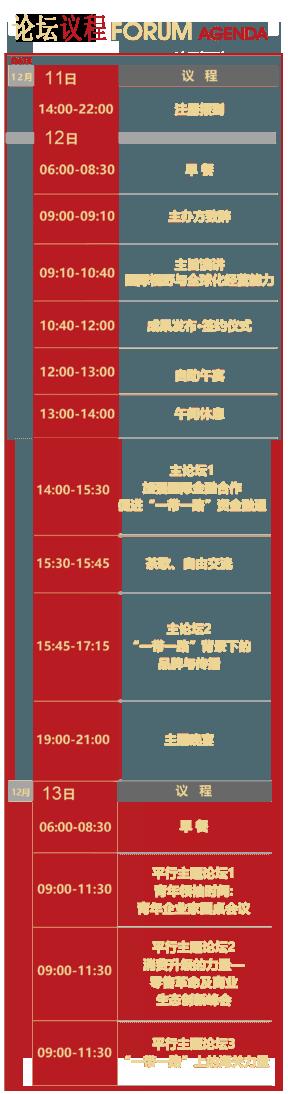 中国企业家博鳌论坛议程