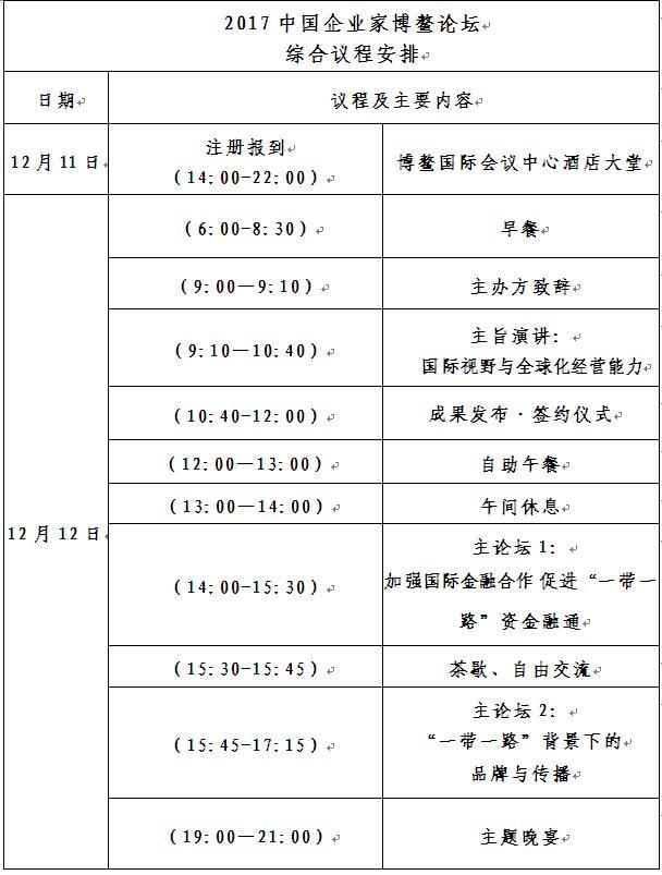 博鳌论坛议程