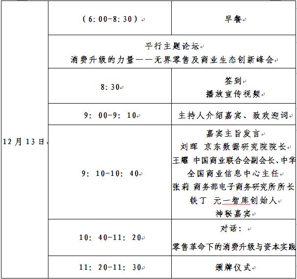 博鳌论坛议程1