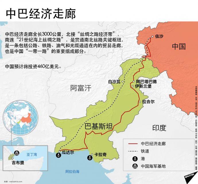 中巴经济走廊规划图