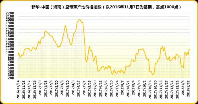图片来源:中国经济信息社指数中心