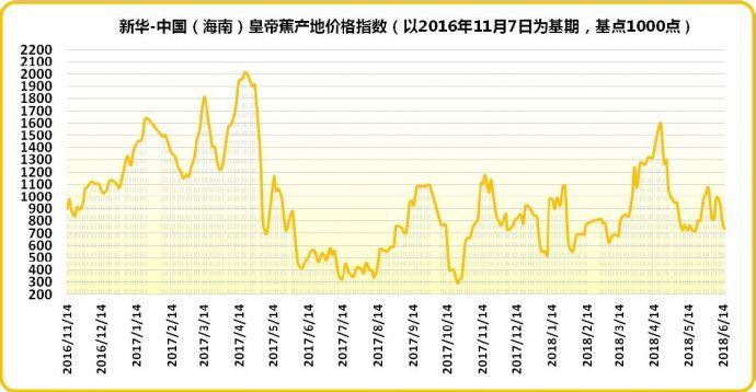 图片来源:中国经济信息社