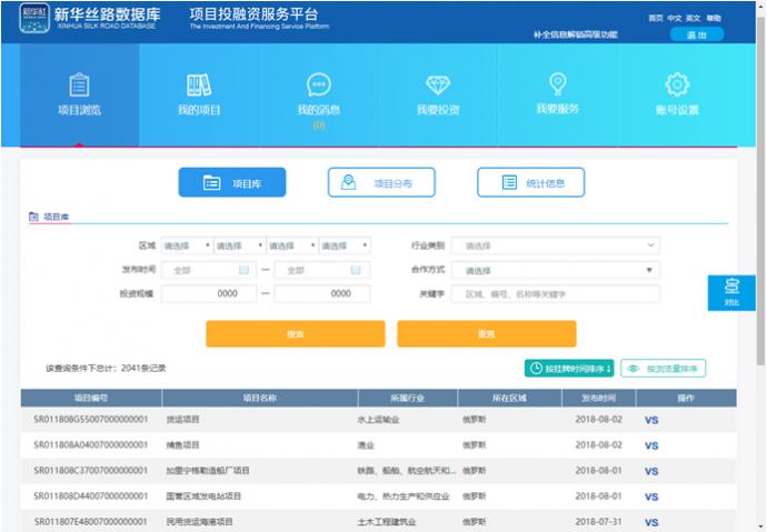 项目投融资服务平台上线 新华丝路打造全新招商引资生态圈