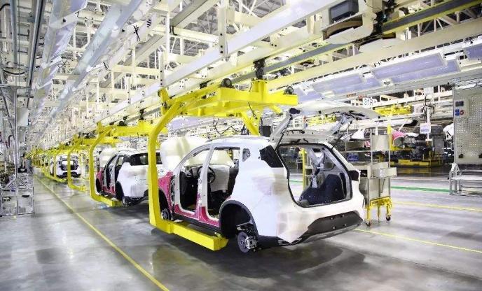中国汽车业