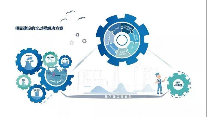 民营企业高质量专业化发展之路2