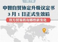 中智自贸协定升级议定书3月1日正式生效后,双方贸易将有哪些新变化