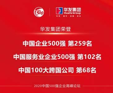 """华发集团登榜""""中国企业500强""""259位  转型升级实现跨越发展"""