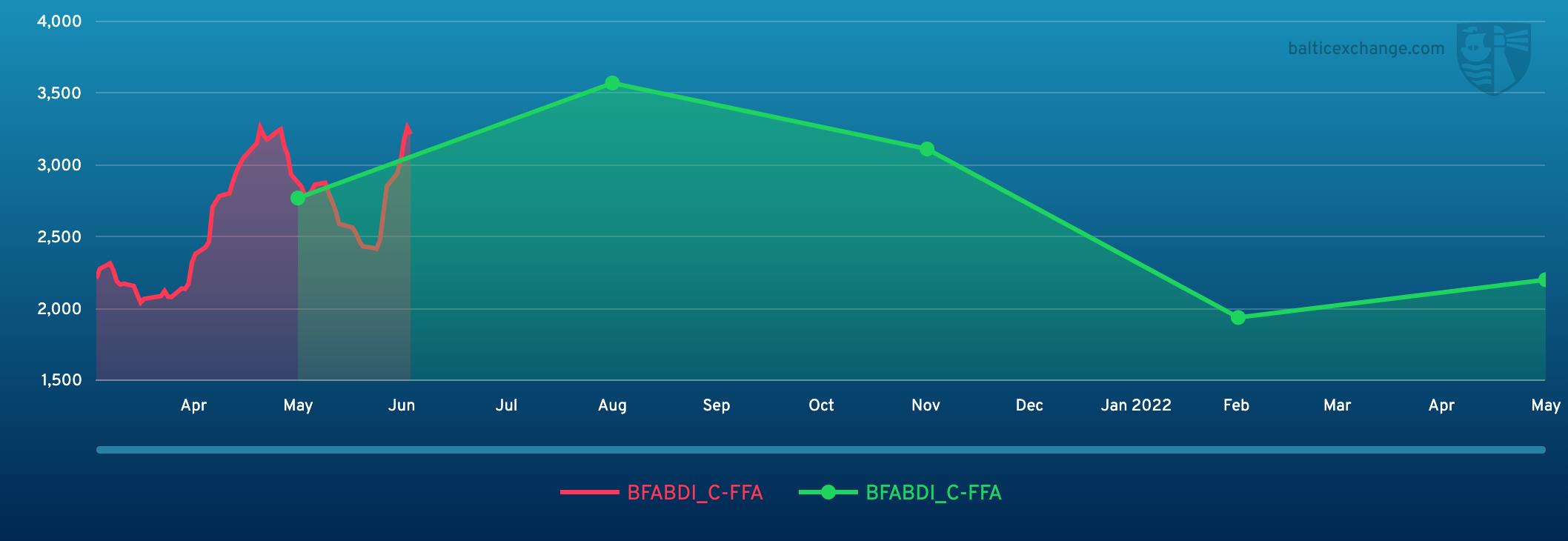 BFABDI_C-FFA 180321 160522.png