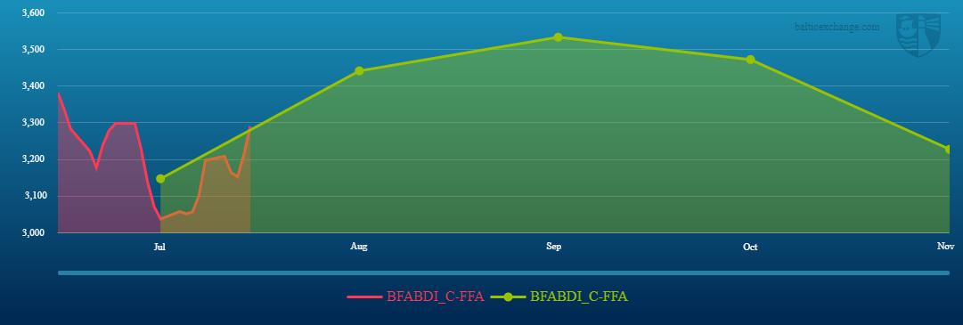 BFABDI_C-FFA 300621 161121.png