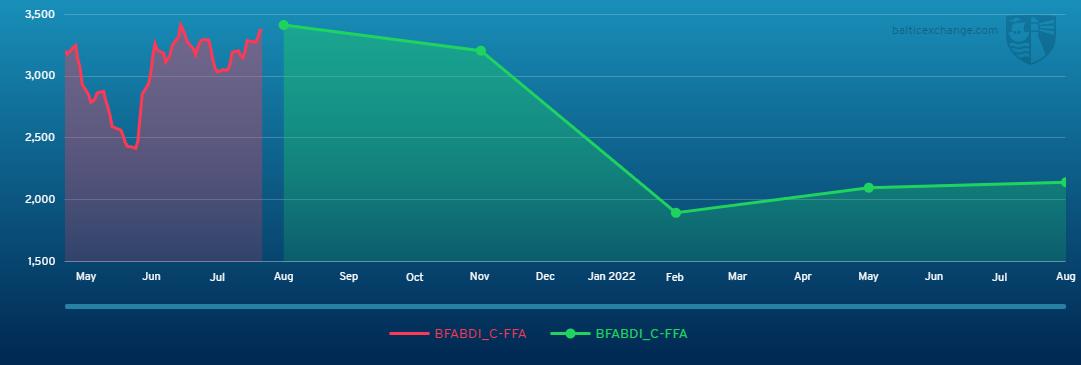 BFABDI_C-FFA 060521 160822.png