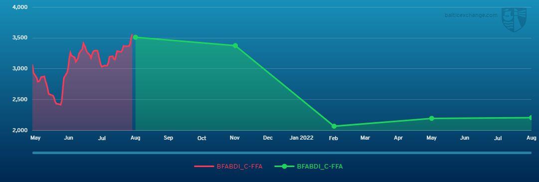 BFABDI_C-FFA 130521 160822.jpg