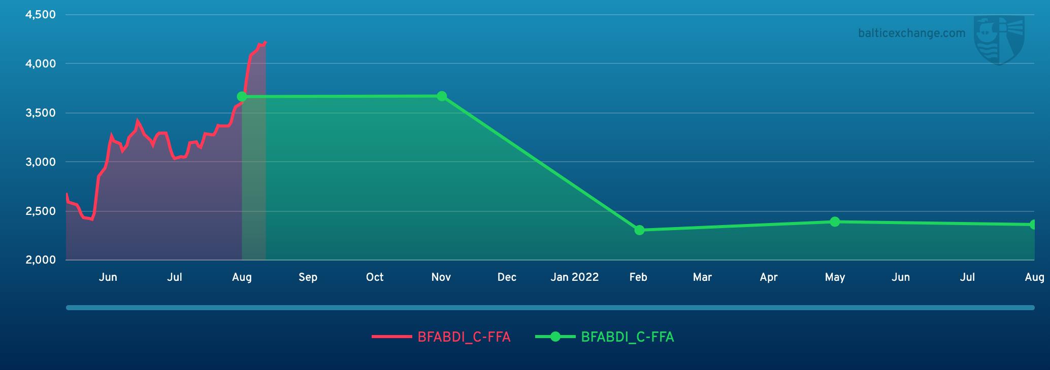 BFABDI_C-FFA 270521 160822.png