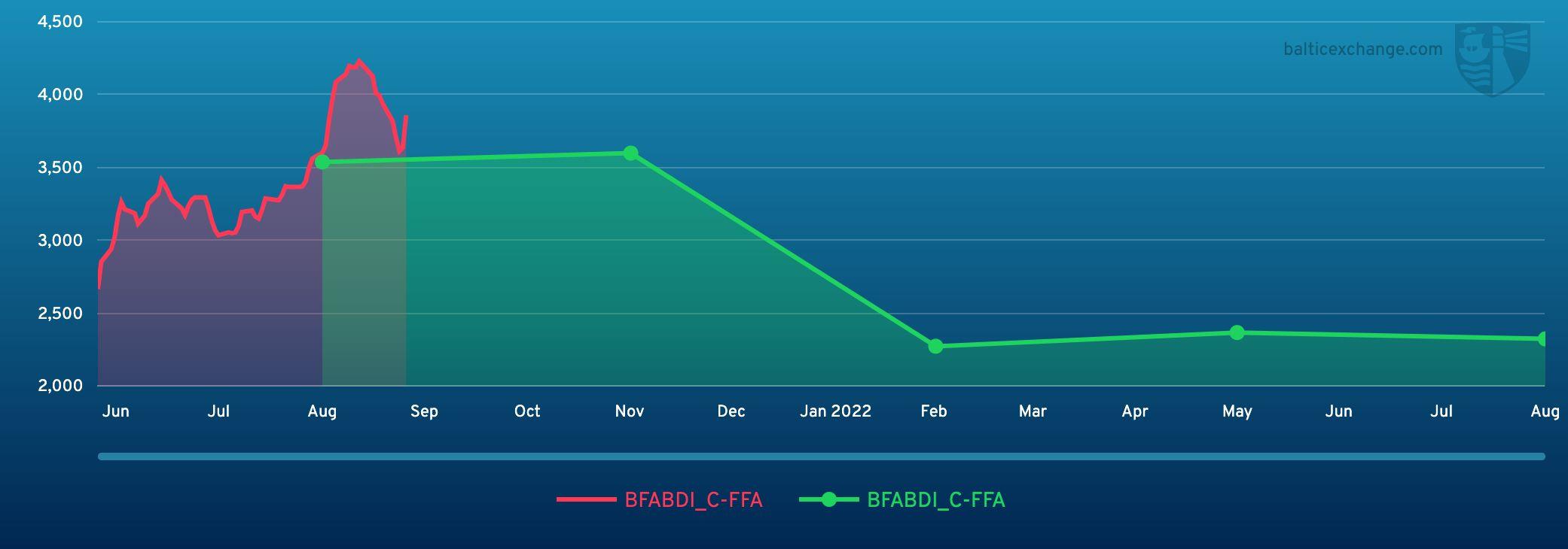 BFABDI_C-FFA 100621 160822.jpg
