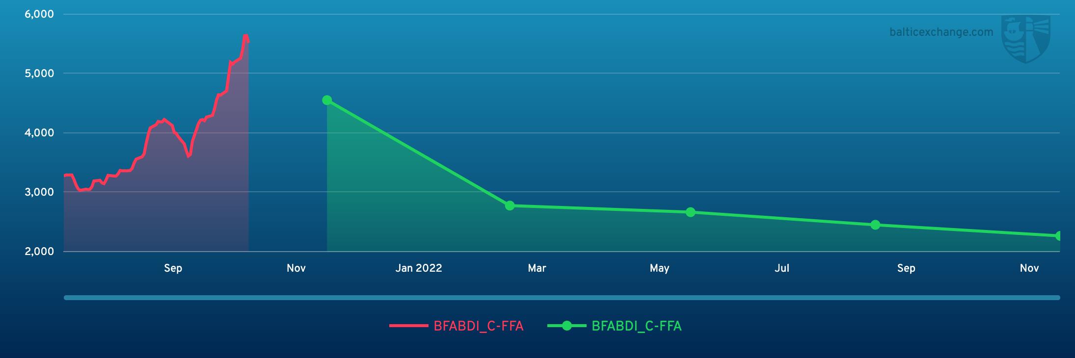 BFABDI_C-FFA 080721 161122.png