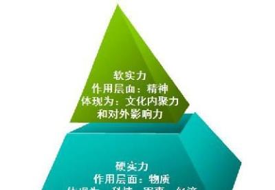 """""""一带一路""""见证中国模式软实力"""