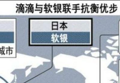 滴滴与软银在亚洲构建对优步包围网