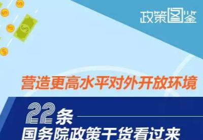 """图解:""""外商投资服务指南""""全汇总"""