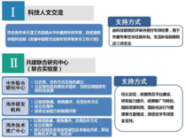 """天津市科委关于《天津市""""一带一路""""科技创新合作专项管理办法(试行)》(津科规〔2017〕6号)政策解读"""