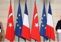 土耳其在欧洲地位的突变