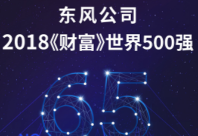 再进一步 东风汽车位居中国企业500强第15位
