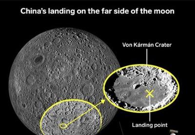 美飞行器拍到嫦娥四号 仅两像素