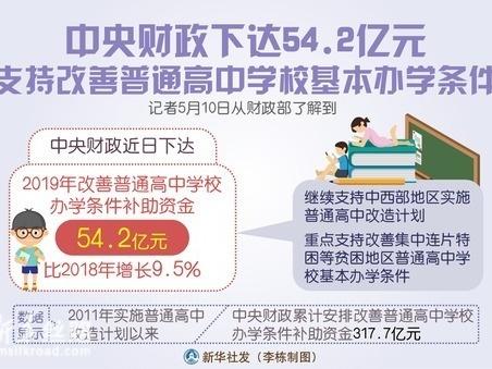 中央财政下达54.2亿元支持改善普通高中学校基本办学条件