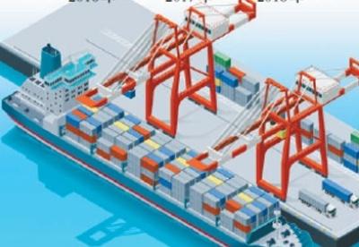中国与中东欧16国去年贸易额822亿美元