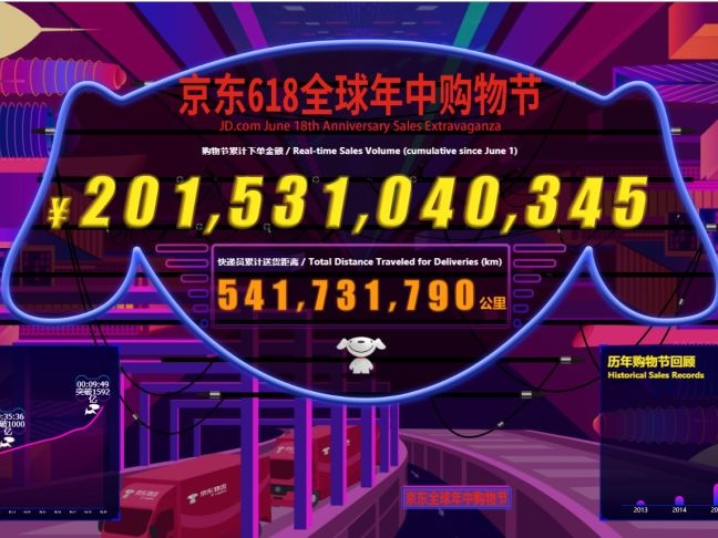 京东618累计下单金额达2015亿元,展现中国经济澎湃活力!