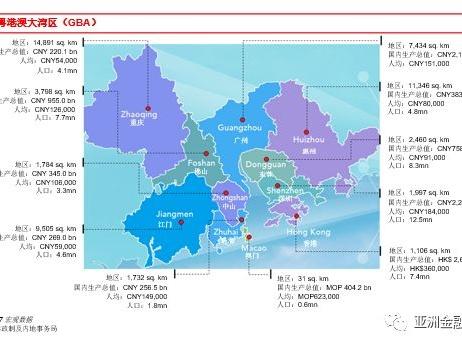 《粤港澳大湾区发展规划》:推进跨境金融活动的催化剂