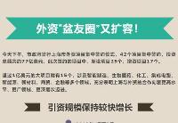 上海集中签约42个外资项目 投资总额约77亿美元