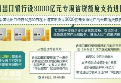 进出口银行设3000亿元专项信贷额度支持进口