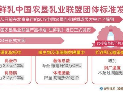 生鲜乳中国农垦乳业联盟团体标准发布