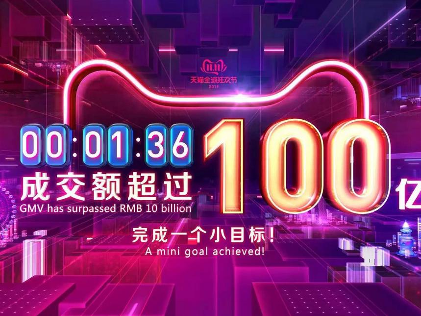 """2019天猫""""双11""""1分36秒成交额突破百亿元"""