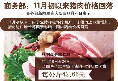 商务部:11月初以来猪肉价格回落