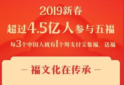 4.5亿人参与!每3个中国人中就有1个在集支付宝五福