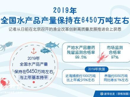 2019年全国水产品产量保持在6450万吨左右