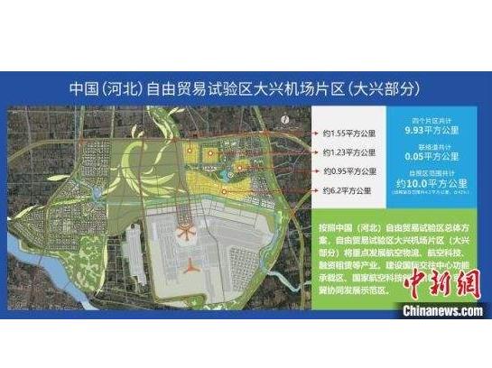 中国(河北)自贸区大兴机场片区首批制度创新清单发布