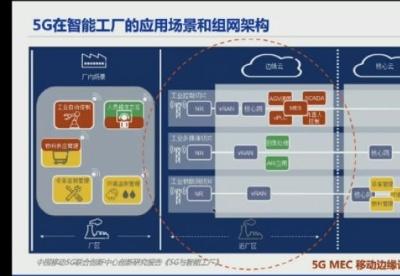 """""""新基建""""为5G按下加速键 构建""""内生安全""""框架势在必行"""
