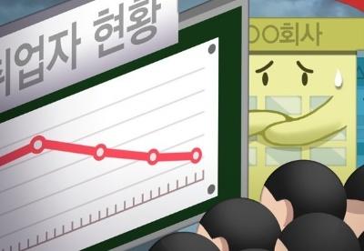 详讯:韩9月就业人数同比减39.2万人 失业率3.6%